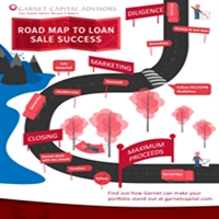 Road Map to Loan Sale Success